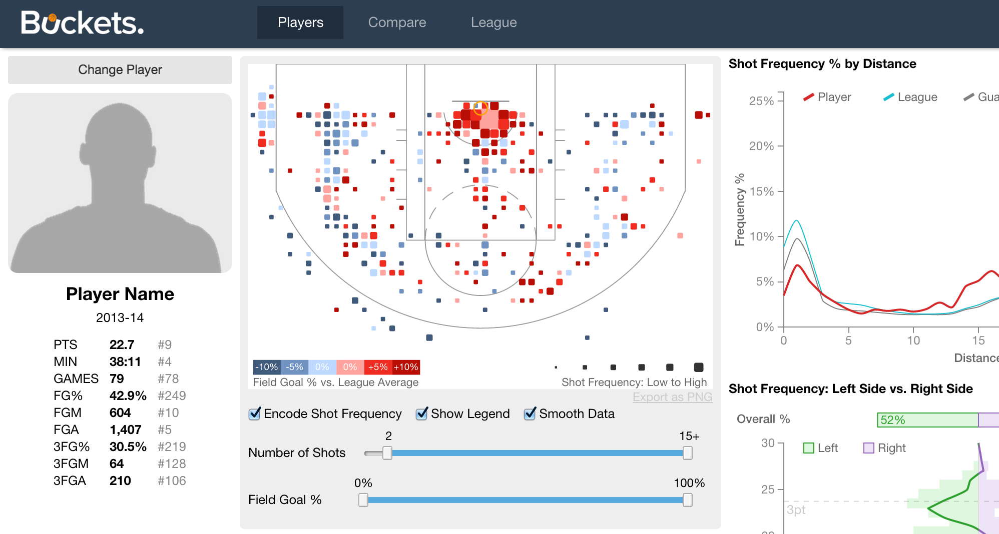 Buckets: NBA Shot Visualization
